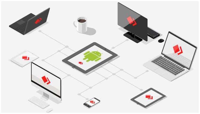 Il problema degli utenti con multiple devices