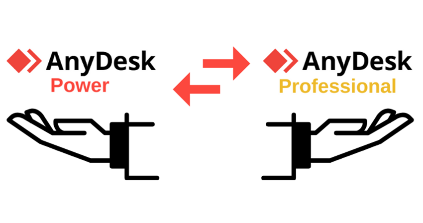 Quando utilizzare AnyDesk Power e AnyDesk Professional